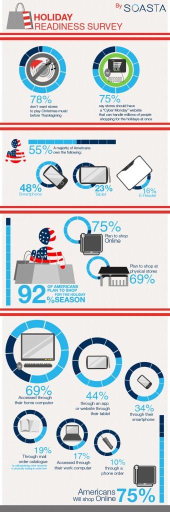 Cyber Monday Holiday Survey